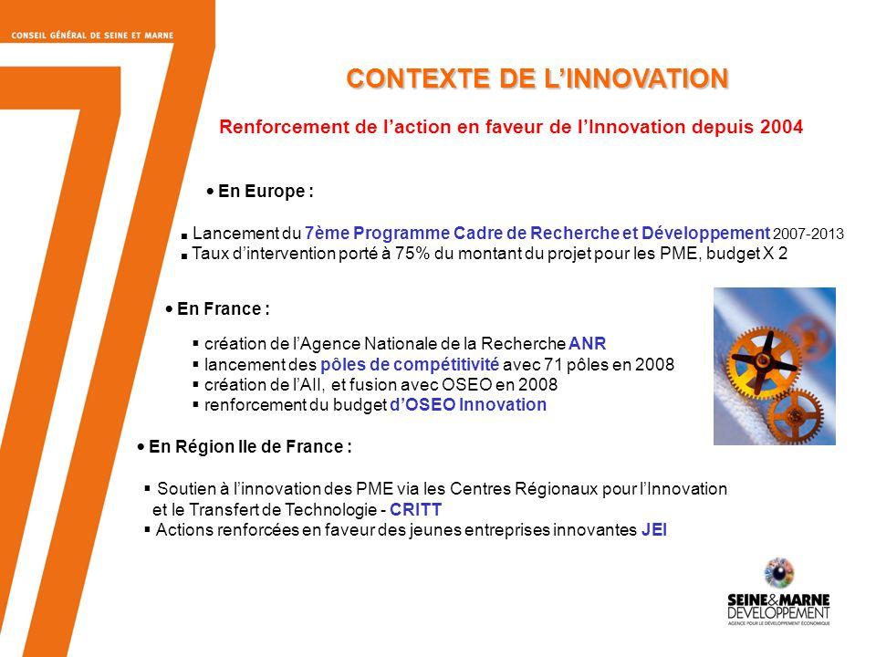 2 CONTEXTE DE LINNOVATION Renforcement de laction en faveur de lInnovation depuis 2004 En France : Soutien à linnovation des PME via les Centres Régionaux pour lInnovation et le Transfert de Technologie - CRITT Actions renforcées en faveur des jeunes entreprises innovantes JEI Lancement du 7ème Programme Cadre de Recherche et Développement 2007-2013 Taux dintervention porté à 75% du montant du projet pour les PME, budget X 2 création de lAgence Nationale de la Recherche ANR lancement des pôles de compétitivité avec 71 pôles en 2008 création de lAII, et fusion avec OSEO en 2008 renforcement du budget dOSEO Innovation En Europe : En Région Ile de France :