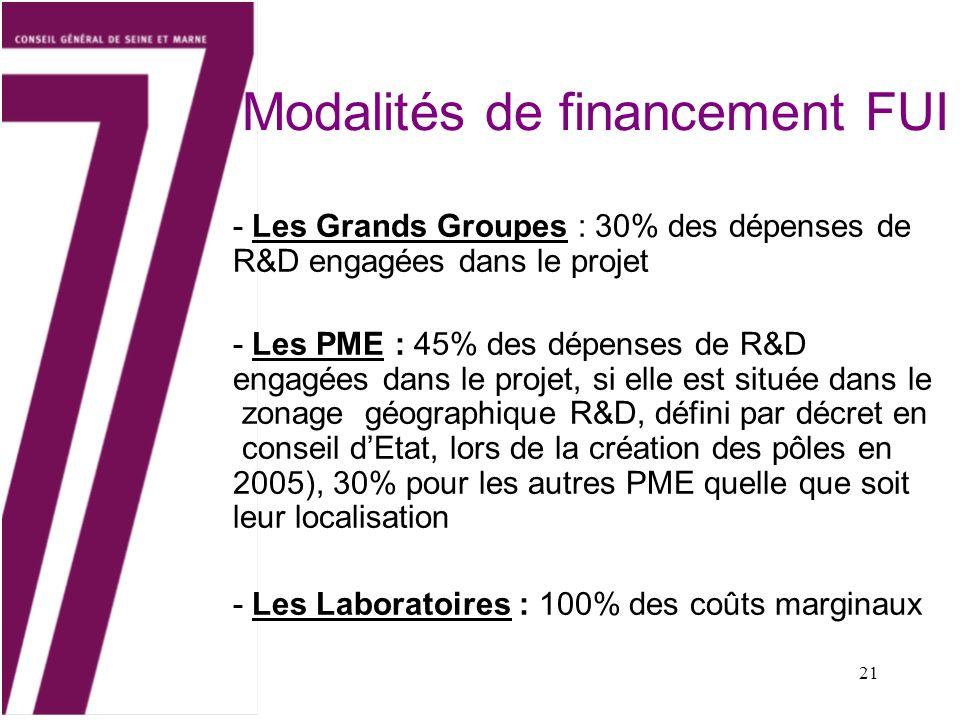 21 Modalités de financement FUI - Les Grands Groupes : 30% des dépenses de R&D engagées dans le projet - Les PME : 45% des dépenses de R&D engagées dans le projet, si elle est située dans le zonage géographique R&D, défini par décret en conseil dEtat, lors de la création des pôles en 2005), 30% pour les autres PME quelle que soit leur localisation - Les Laboratoires : 100% des coûts marginaux