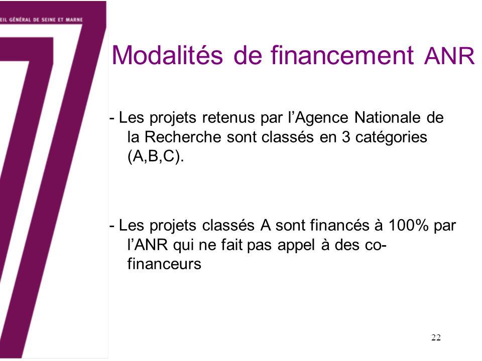 22 Modalités de financement ANR - Les projets retenus par lAgence Nationale de la Recherche sont classés en 3 catégories (A,B,C). - Les projets classé