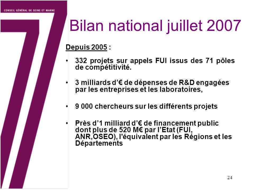 24 Bilan national juillet 2007 Depuis 2005 : 332 projets sur appels FUI issus des 71 pôles de compétitivité. 3 milliards d de dépenses de R&D engagées