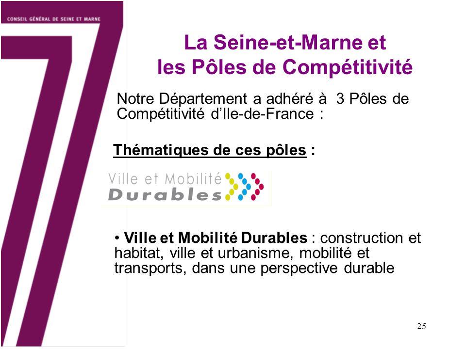 25 La Seine-et-Marne et les Pôles de Compétitivité Notre Département a adhéré à 3 Pôles de Compétitivité dIle-de-France : Thématiques de ces pôles : Ville et Mobilité Durables : construction et habitat, ville et urbanisme, mobilité et transports, dans une perspective durable