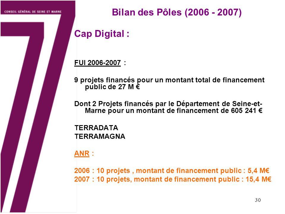 30 Bilan des Pôles (2006 - 2007) Cap Digital : FUI 2006-2007 : 9 projets financés pour un montant total de financement public de 27 M Dont 2 Projets financés par le Département de Seine-et- Marne pour un montant de financement de 605 241 TERRADATA TERRAMAGNA ANR : 2006 : 10 projets, montant de financement public : 5,4 M 2007 : 10 projets, montant de financement public : 15,4 M