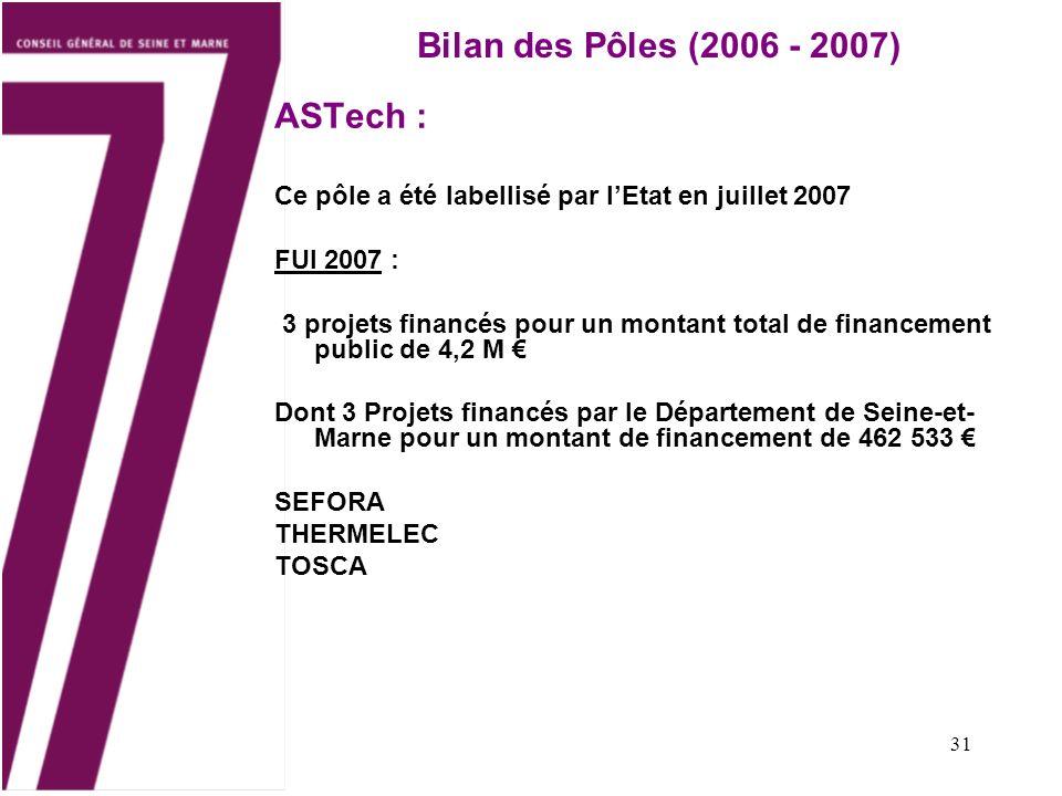 31 Bilan des Pôles (2006 - 2007) ASTech : Ce pôle a été labellisé par lEtat en juillet 2007 FUI 2007 : 3 projets financés pour un montant total de financement public de 4,2 M Dont 3 Projets financés par le Département de Seine-et- Marne pour un montant de financement de 462 533 SEFORA THERMELEC TOSCA