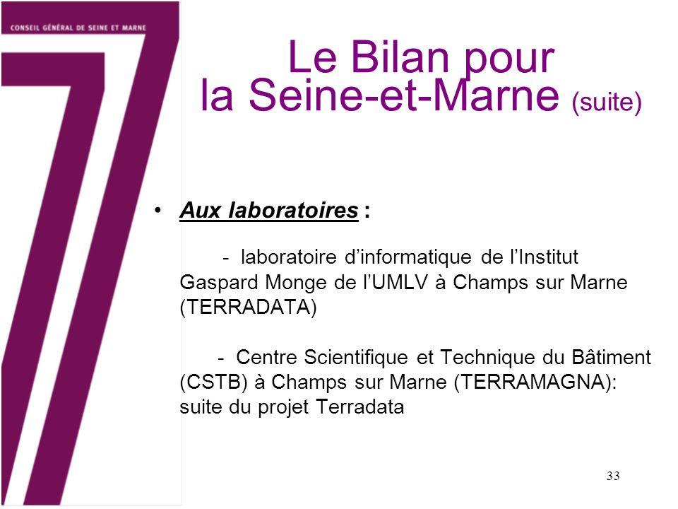 33 Le Bilan pour la Seine-et-Marne (suite) Aux laboratoires : - laboratoire dinformatique de lInstitut Gaspard Monge de lUMLV à Champs sur Marne (TERRADATA) - Centre Scientifique et Technique du Bâtiment (CSTB) à Champs sur Marne (TERRAMAGNA): suite du projet Terradata