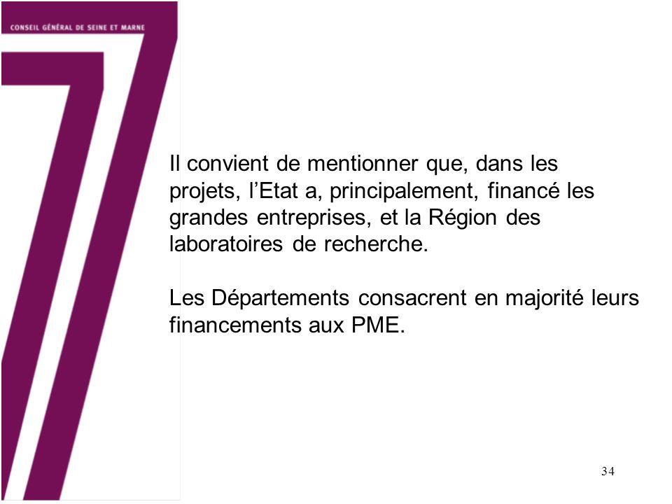34 Il convient de mentionner que, dans les projets, lEtat a, principalement, financé les grandes entreprises, et la Région des laboratoires de recherche.