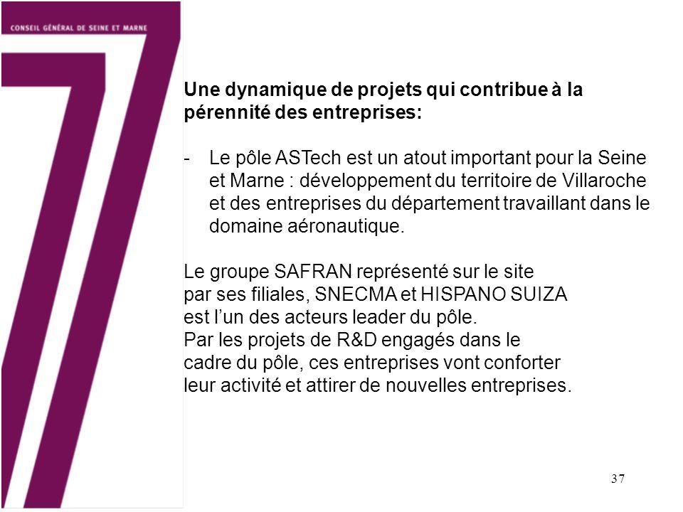 37 Une dynamique de projets qui contribue à la pérennité des entreprises: -Le pôle ASTech est un atout important pour la Seine et Marne : développement du territoire de Villaroche et des entreprises du département travaillant dans le domaine aéronautique.