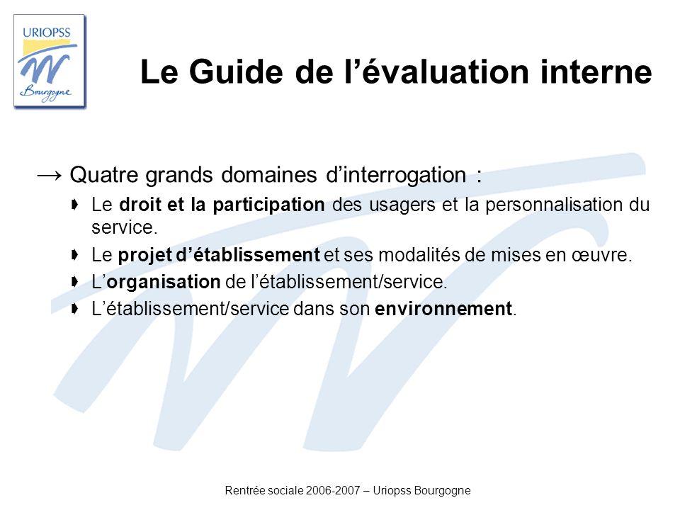 Rentrée sociale 2006-2007 – Uriopss Bourgogne Le Guide de lévaluation interne Quatre grands domaines dinterrogation : Le droit et la participation des