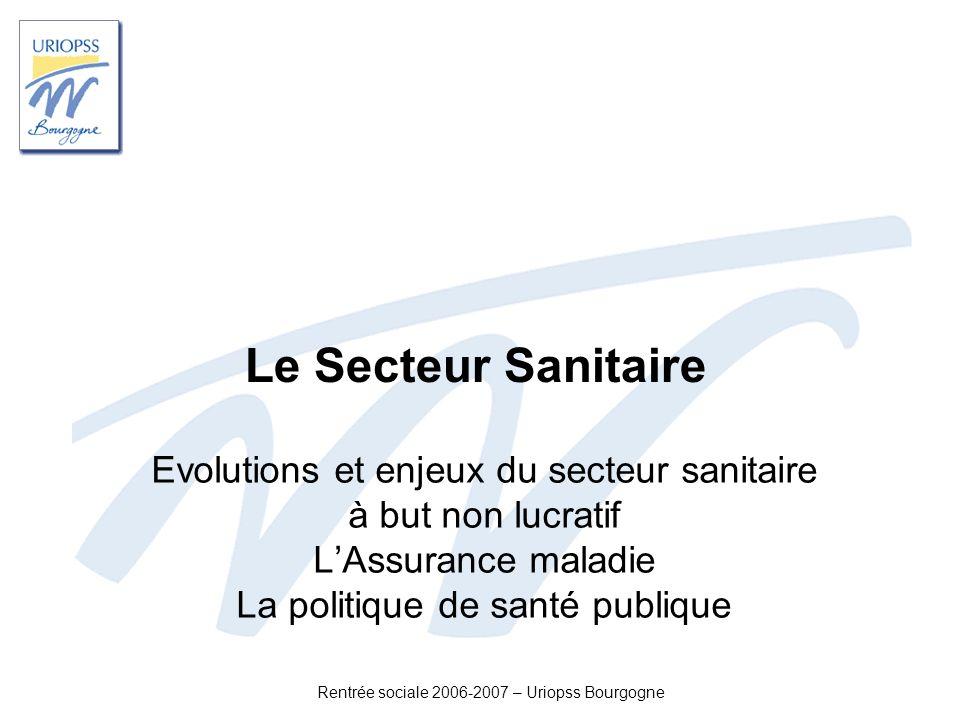 Rentrée sociale 2006-2007 – Uriopss Bourgogne Le Secteur Sanitaire Evolutions et enjeux du secteur sanitaire à but non lucratif LAssurance maladie La