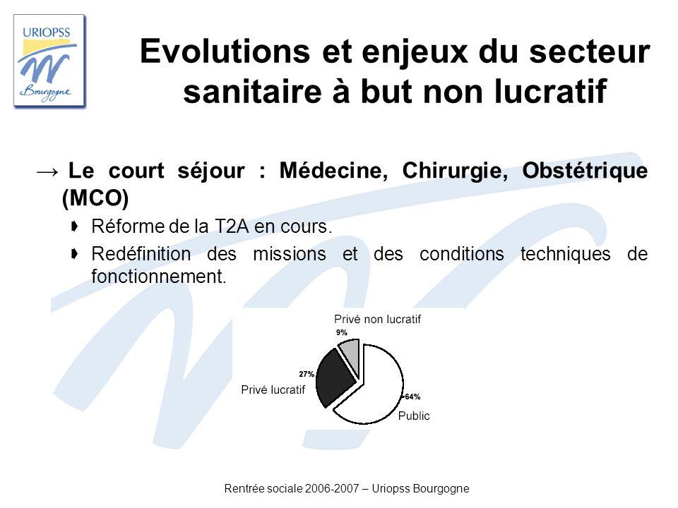 Rentrée sociale 2006-2007 – Uriopss Bourgogne Evolutions et enjeux du secteur sanitaire à but non lucratif Le court séjour : Médecine, Chirurgie, Obst