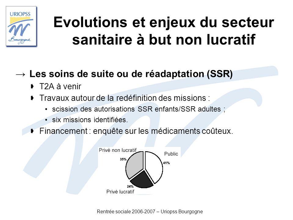 Rentrée sociale 2006-2007 – Uriopss Bourgogne Evolutions et enjeux du secteur sanitaire à but non lucratif Les soins de suite ou de réadaptation (SSR)