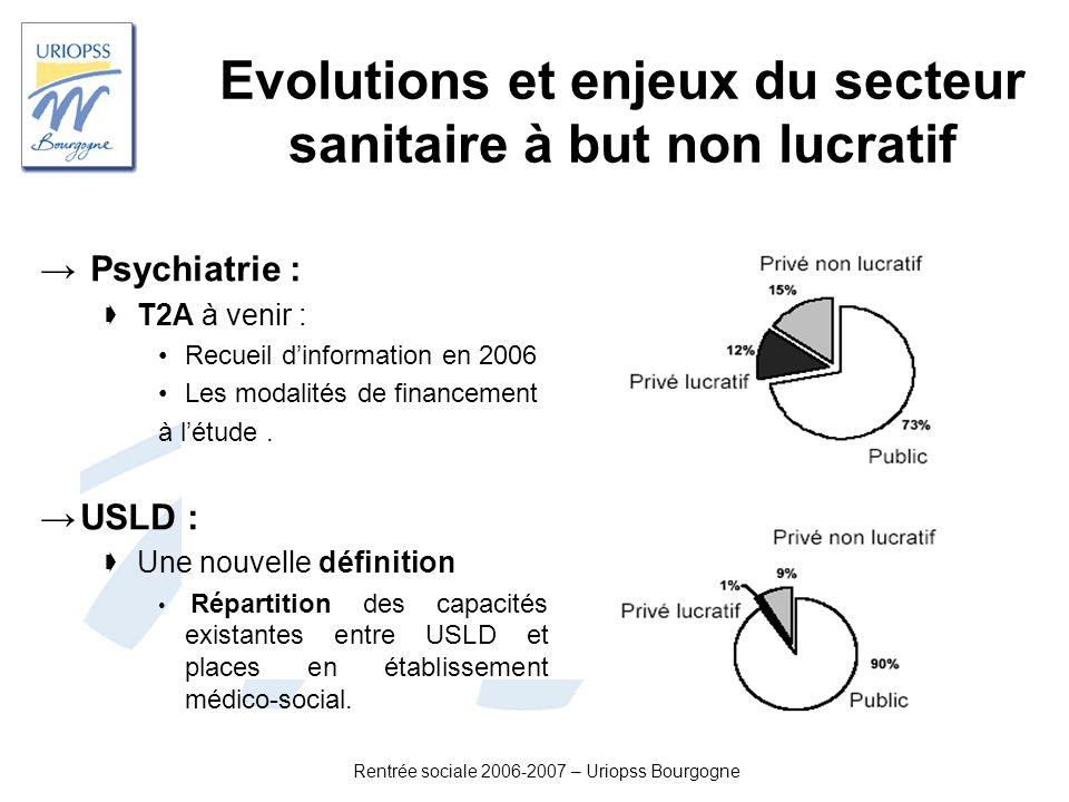 Rentrée sociale 2006-2007 – Uriopss Bourgogne Evolutions et enjeux du secteur sanitaire à but non lucratif Psychiatrie : T2A à venir : Recueil dinform