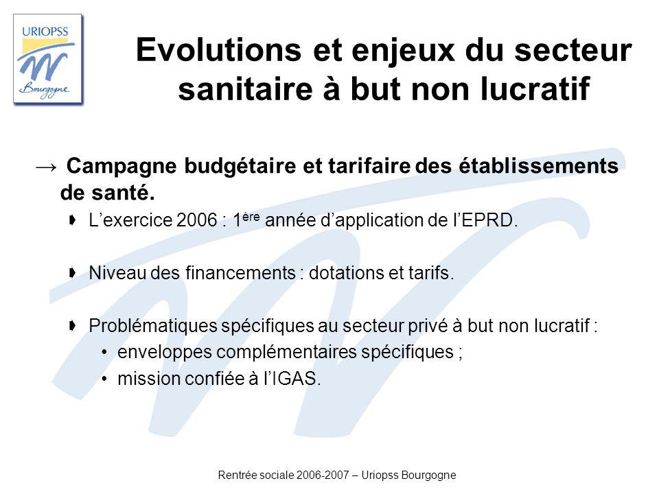 Rentrée sociale 2006-2007 – Uriopss Bourgogne Evolutions et enjeux du secteur sanitaire à but non lucratif Campagne budgétaire et tarifaire des établi