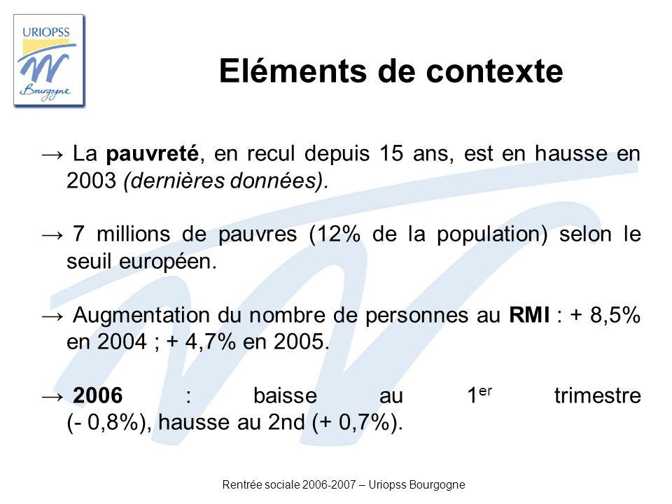 Rentrée sociale 2006-2007 – Uriopss Bourgogne Eléments de contexte La pauvreté, en recul depuis 15 ans, est en hausse en 2003 (dernières données). 7 m
