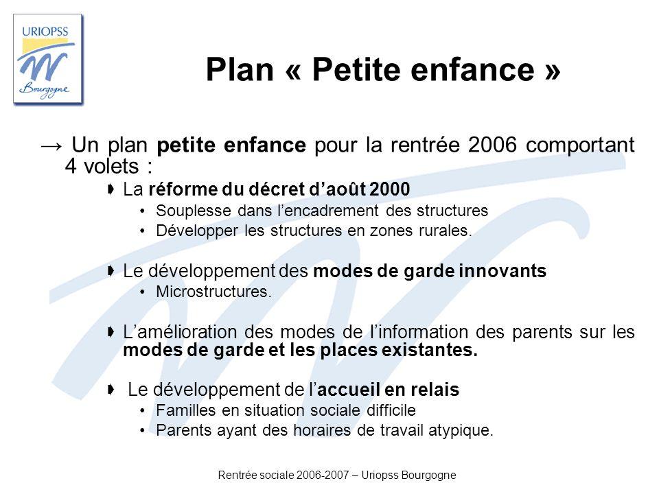 Rentrée sociale 2006-2007 – Uriopss Bourgogne Plan « Petite enfance » Un plan petite enfance pour la rentrée 2006 comportant 4 volets : La réforme du