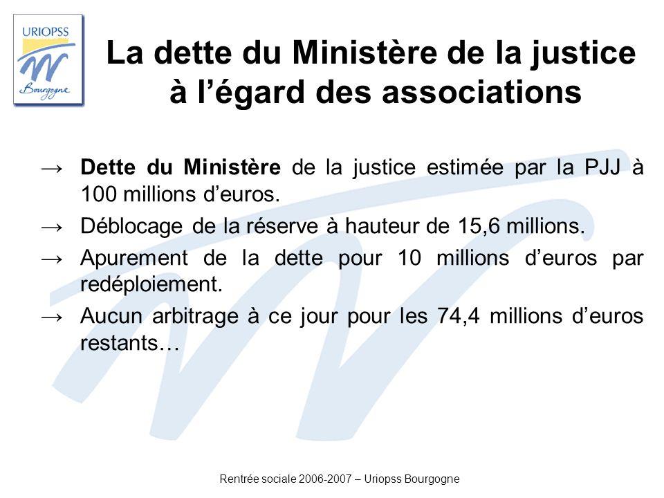 Rentrée sociale 2006-2007 – Uriopss Bourgogne Dette du Ministère de la justice estimée par la PJJ à 100 millions deuros. Déblocage de la réserve à hau