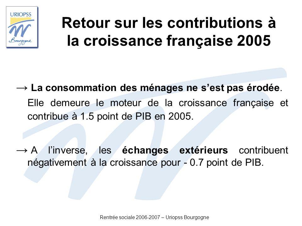 Rentrée sociale 2006-2007 – Uriopss Bourgogne Retour sur les contributions à la croissance française 2005 La consommation des ménages ne sest pas érod