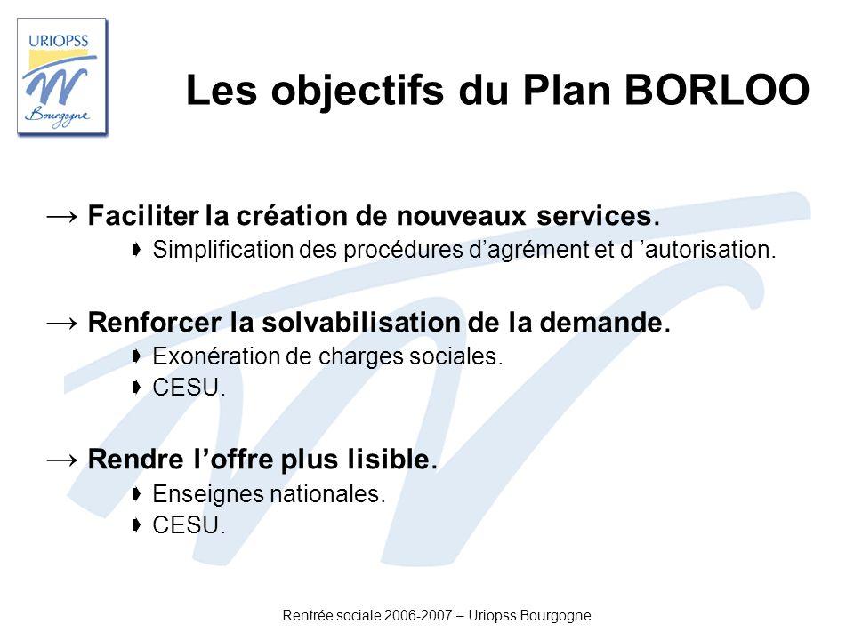 Rentrée sociale 2006-2007 – Uriopss Bourgogne Les objectifs du Plan BORLOO Faciliter la création de nouveaux services. Simplification des procédures d