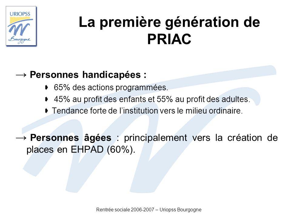 Rentrée sociale 2006-2007 – Uriopss Bourgogne La première génération de PRIAC Personnes handicapées : 65% des actions programmées. 45% au profit des e