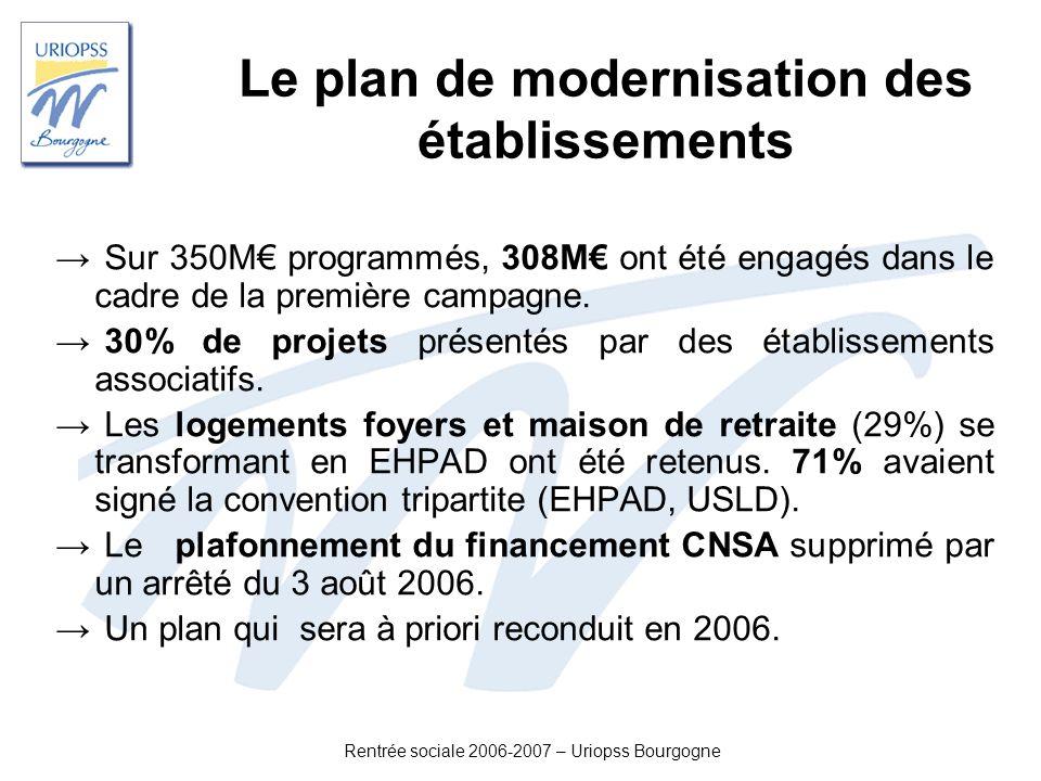 Rentrée sociale 2006-2007 – Uriopss Bourgogne Le plan de modernisation des établissements Sur 350M programmés, 308M ont été engagés dans le cadre de l