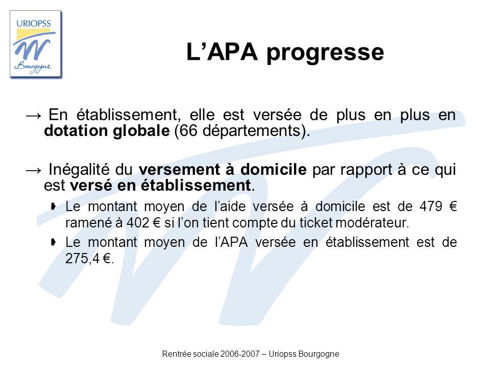Rentrée sociale 2006-2007 – Uriopss Bourgogne LAPA progresse En établissement, elle est versée de plus en plus en dotation globale (66 départements).