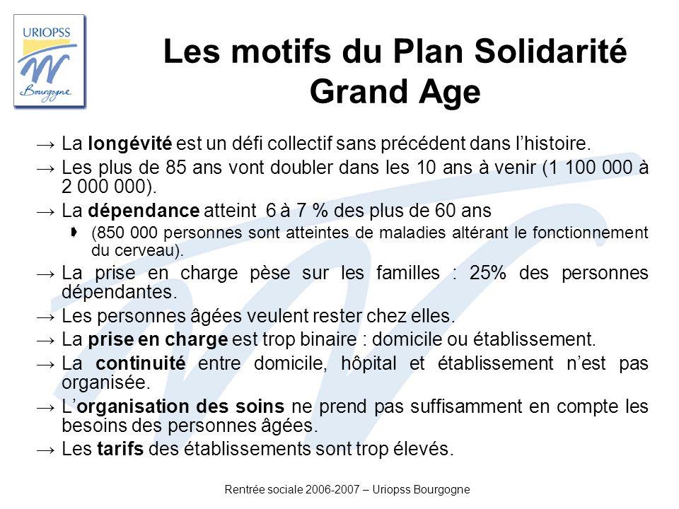Rentrée sociale 2006-2007 – Uriopss Bourgogne Les motifs du Plan Solidarité Grand Age La longévité est un défi collectif sans précédent dans lhistoire