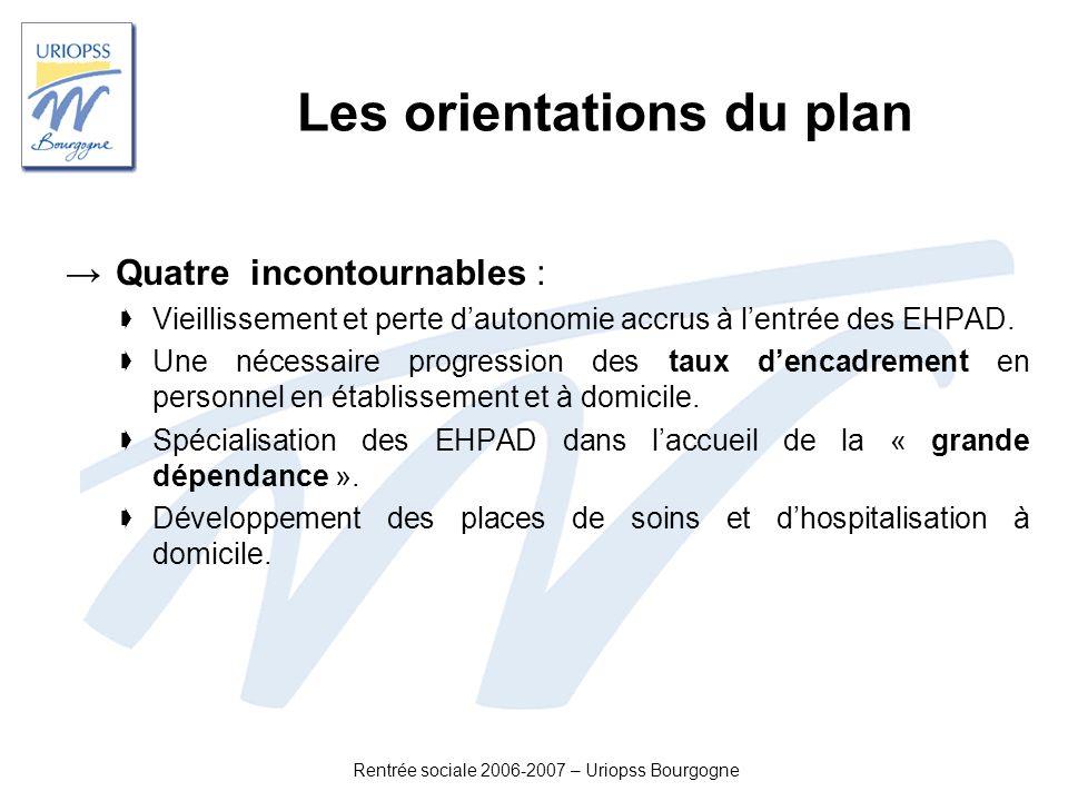Rentrée sociale 2006-2007 – Uriopss Bourgogne Les orientations du plan Quatre incontournables : Vieillissement et perte dautonomie accrus à lentrée de