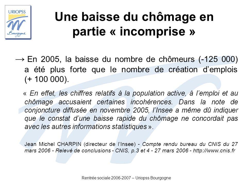 Rentrée sociale 2006-2007 – Uriopss Bourgogne Une baisse du chômage en partie « incomprise » En 2005, la baisse du nombre de chômeurs (-125 000) a été