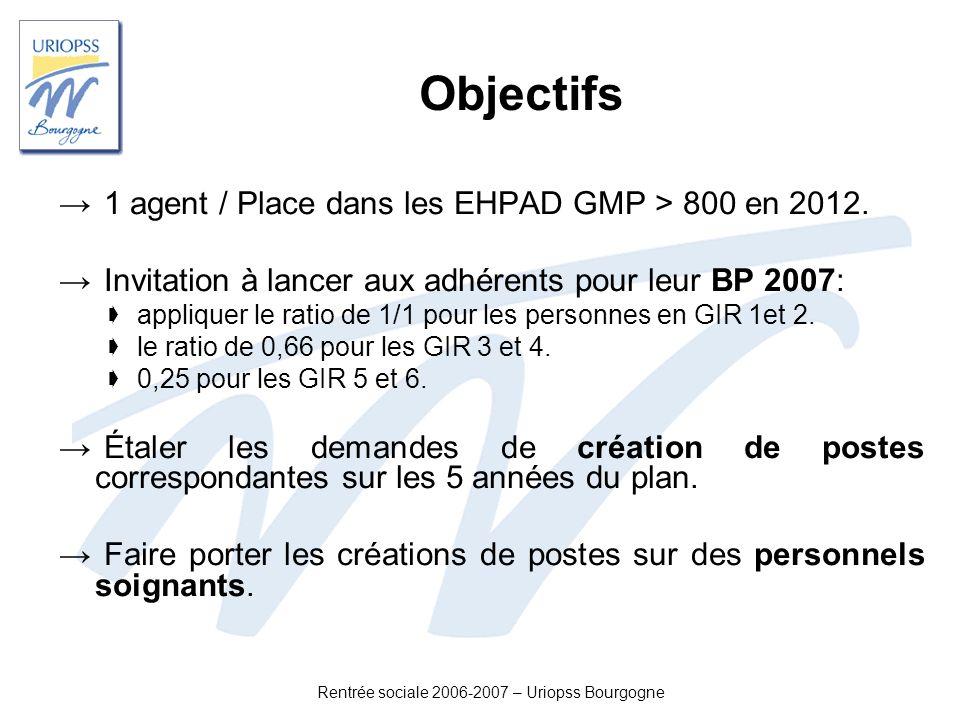 Rentrée sociale 2006-2007 – Uriopss Bourgogne Objectifs 1 agent / Place dans les EHPAD GMP > 800 en 2012. Invitation à lancer aux adhérents pour leur