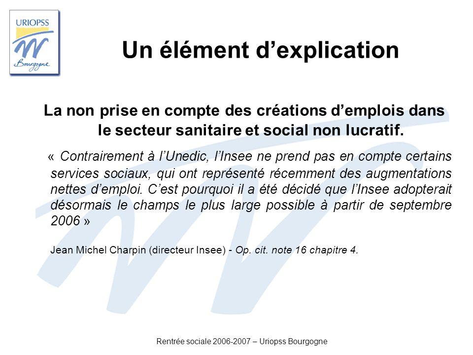 Rentrée sociale 2006-2007 – Uriopss Bourgogne Un élément dexplication La non prise en compte des créations demplois dans le secteur sanitaire et socia