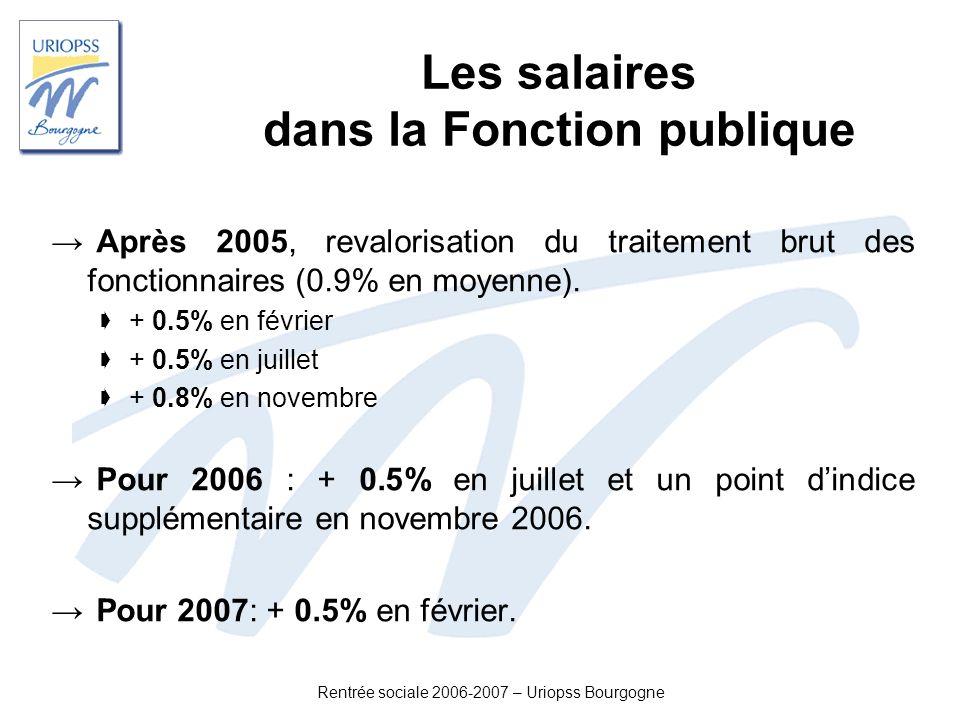 Rentrée sociale 2006-2007 – Uriopss Bourgogne Les salaires dans la Fonction publique Après 2005, revalorisation du traitement brut des fonctionnaires