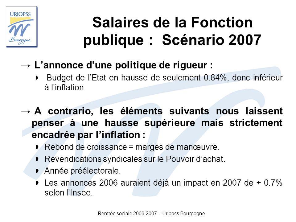 Rentrée sociale 2006-2007 – Uriopss Bourgogne Salaires de la Fonction publique : Scénario 2007 Lannonce dune politique de rigueur : Budget de lEtat en