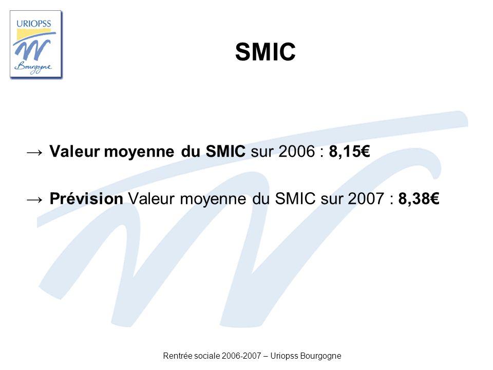 Rentrée sociale 2006-2007 – Uriopss Bourgogne SMIC Valeur moyenne du SMIC sur 2006 : 8,15 Prévision Valeur moyenne du SMIC sur 2007 : 8,38
