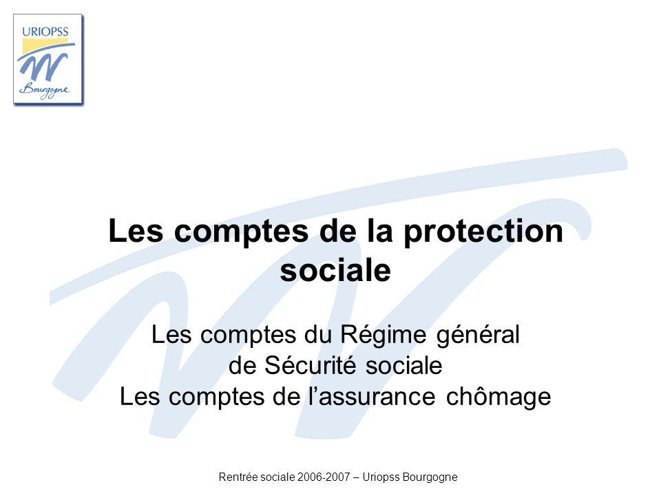Rentrée sociale 2006-2007 – Uriopss Bourgogne Les comptes de la protection sociale Les comptes du Régime général de Sécurité sociale Les comptes de la