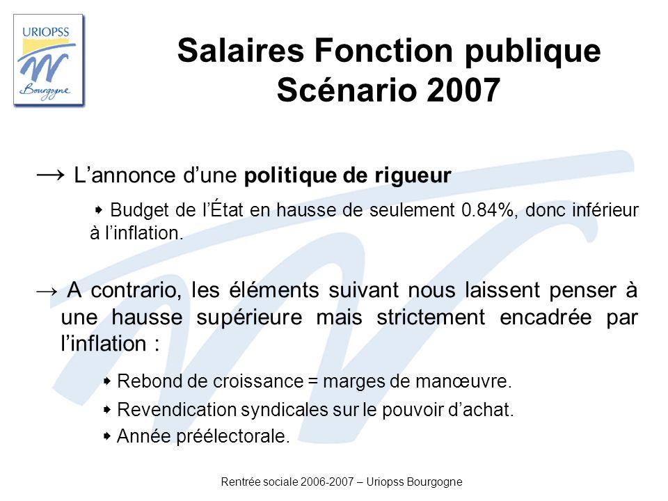 Rentrée sociale 2006-2007 – Uriopss Bourgogne Salaires Fonction publique Scénario 2007 Lannonce dune politique de rigueur Budget de lÉtat en hausse de