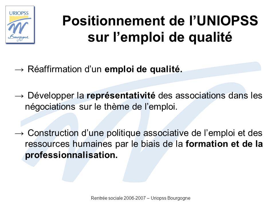 Rentrée sociale 2006-2007 – Uriopss Bourgogne Positionnement de lUNIOPSS sur lemploi de qualité Réaffirmation dun emploi de qualité. Développer la rep