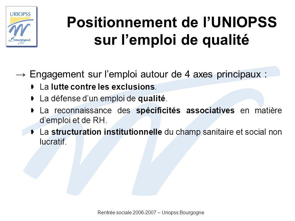 Rentrée sociale 2006-2007 – Uriopss Bourgogne Positionnement de lUNIOPSS sur lemploi de qualité Engagement sur lemploi autour de 4 axes principaux : L