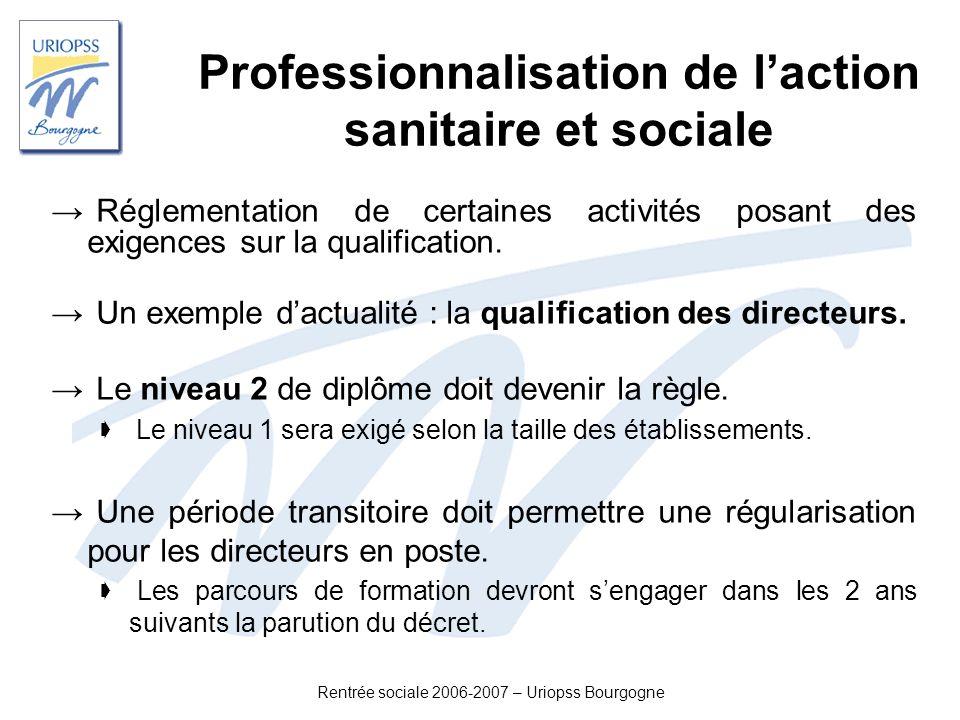 Rentrée sociale 2006-2007 – Uriopss Bourgogne Professionnalisation de laction sanitaire et sociale Réglementation de certaines activités posant des ex