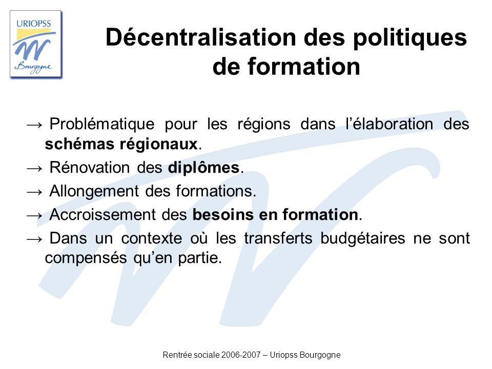 Rentrée sociale 2006-2007 – Uriopss Bourgogne Décentralisation des politiques de formation Problématique pour les régions dans lélaboration des schéma