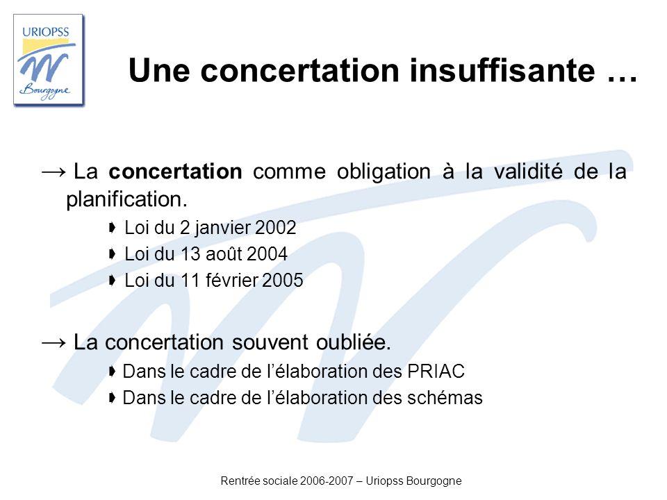 Rentrée sociale 2006-2007 – Uriopss Bourgogne Une concertation insuffisante … La concertation comme obligation à la validité de la planification. Loi