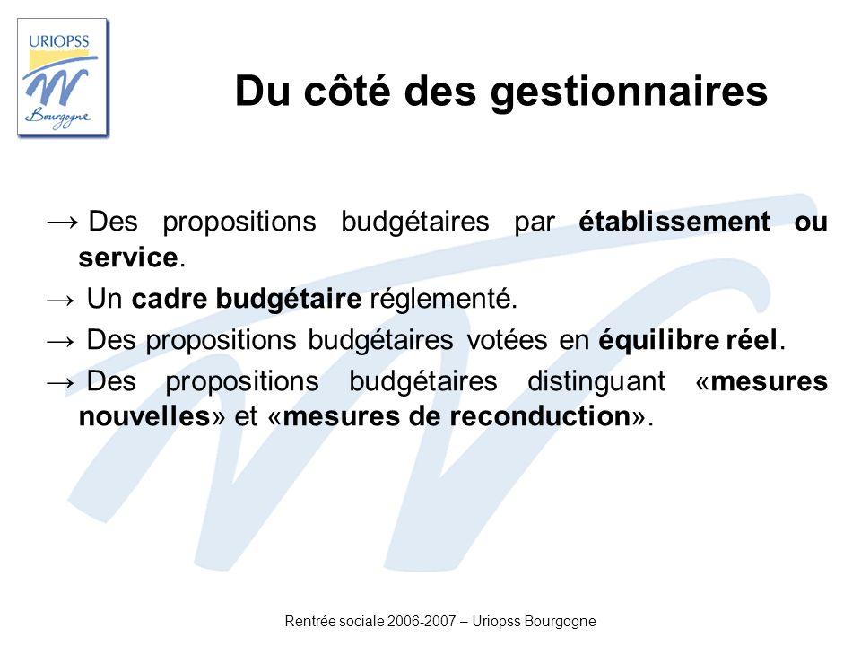 Rentrée sociale 2006-2007 – Uriopss Bourgogne Du côté des gestionnaires Des propositions budgétaires par établissement ou service. Un cadre budgétaire