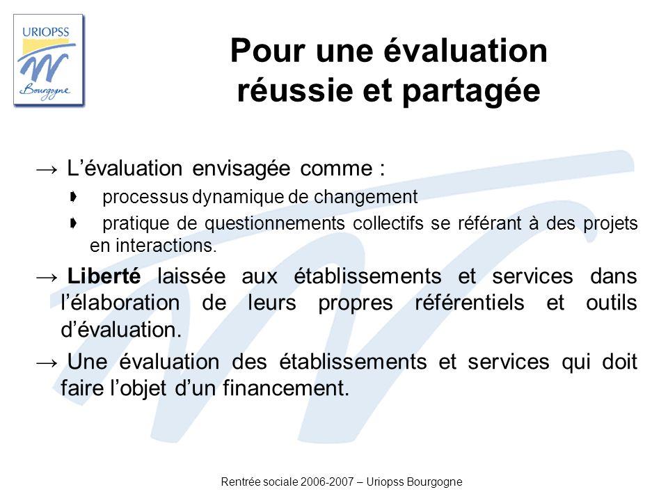 Rentrée sociale 2006-2007 – Uriopss Bourgogne Pour une évaluation réussie et partagée Lévaluation envisagée comme : processus dynamique de changement