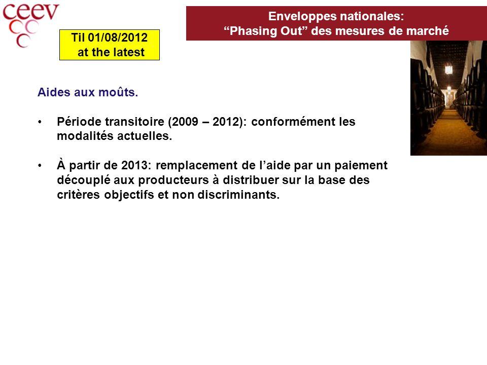 Aides aux moûts. Période transitoire (2009 – 2012): conformément les modalités actuelles.