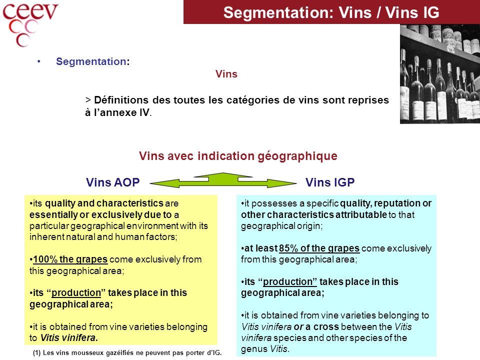Segmentation: Vins > Définitions des toutes les catégories de vins sont reprises à lannexe IV.