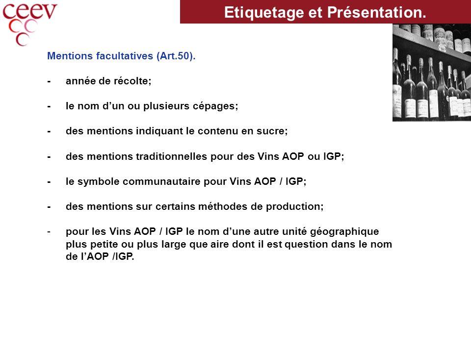 Mentions facultatives (Art.50).
