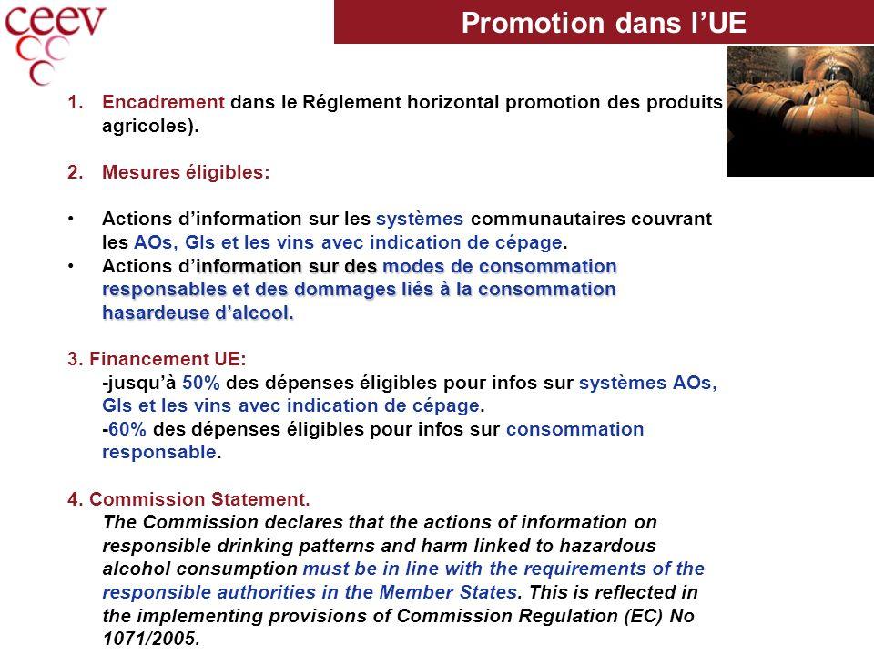 1.Encadrement dans le Réglement horizontal promotion des produits agricoles).