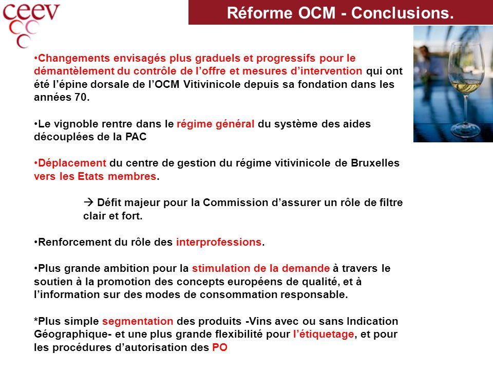 Réforme OCM - Conclusions.