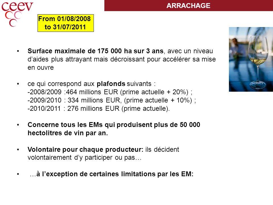 Surface maximale de 175 000 ha sur 3 ans, avec un niveau daides plus attrayant mais décroissant pour accélérer sa mise en ouvre ce qui correspond aux plafonds suivants : -2008/2009 :464 millions EUR (prime actuelle + 20%) ; -2009/2010 : 334 millions EUR, (prime actuelle + 10%) ; -2010/2011 : 276 millions EUR (prime actuelle).