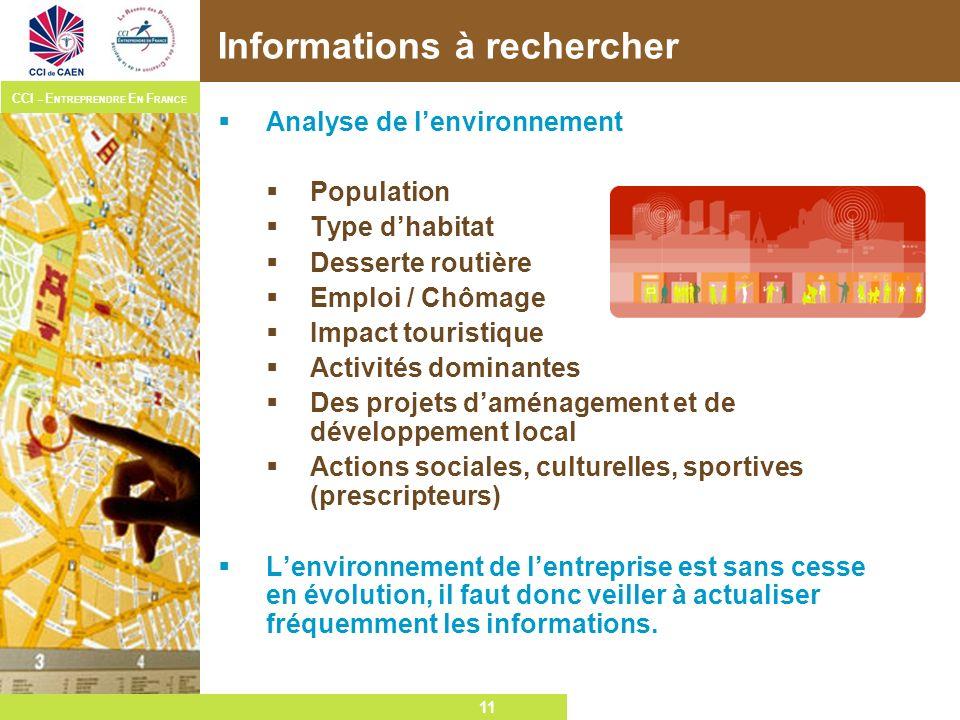 11 CCI – E NTREPRENDRE E N F RANCE 11 Analyse de lenvironnement Population Type dhabitat Desserte routière Emploi / Chômage Impact touristique Activit