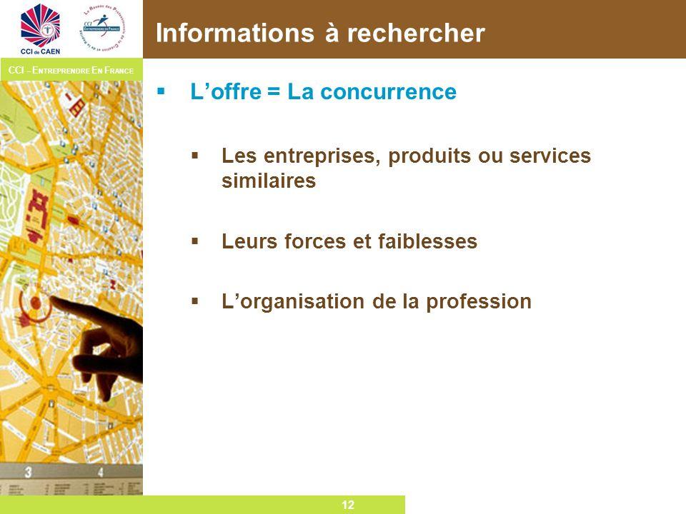 12 CCI – E NTREPRENDRE E N F RANCE 12 Informations à rechercher Loffre = La concurrence Les entreprises, produits ou services similaires Leurs forces