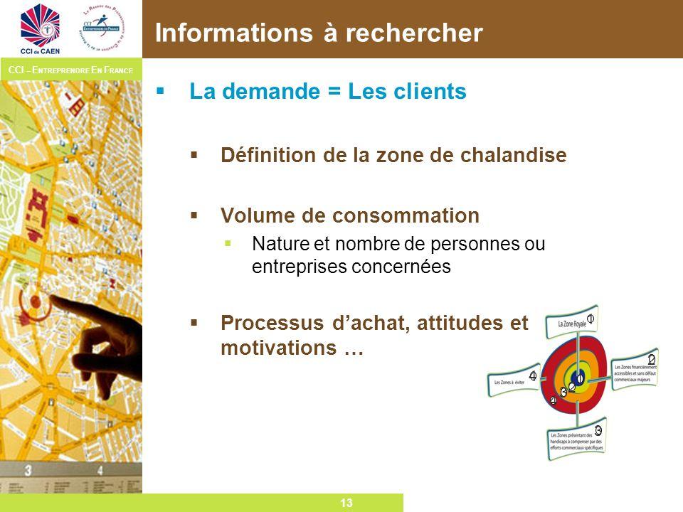 13 CCI – E NTREPRENDRE E N F RANCE 13 1 1 2 2 3 3 4 4 Informations à rechercher La demande = Les clients Définition de la zone de chalandise Volume de